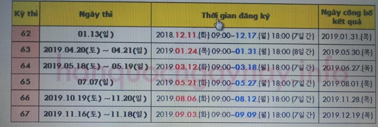 Lịch Thi Topik tại Hàn Quốc 2019