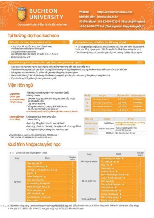 Các ngành, các khoa và học phí đại học Bucheon