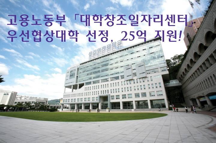 Đại học nữ sinh Sungshin