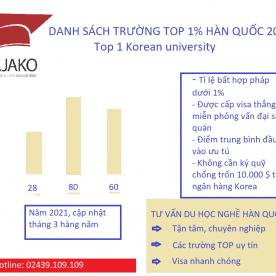 Danh sách trường TOP 1% Hàn Quốc 2021