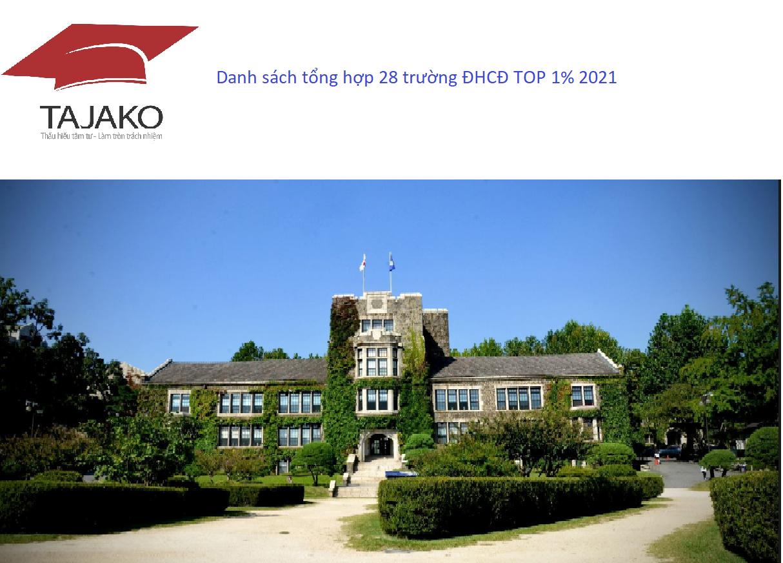 Tổng hợp danh sách Trường TOP 1% Hàn Quốc 2021